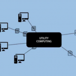All That You Need to Know About Utility Computing