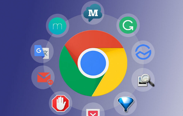 Google Chrome plugins