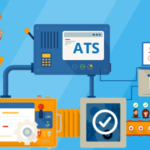 What Is ATS Or Applicant Tracking System?