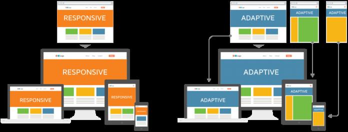 Responsive Design V/s Adaptive Design