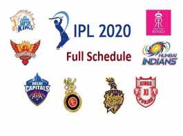 5 Underrated Players in IPL 2020