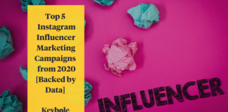 Instagram Influencer Marketing Campaigns