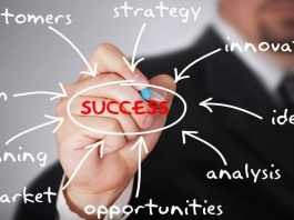 Images for Business' Success