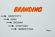 Top Tips For Effective Branding and Design in 2021
